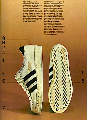 1971年,Sports Catalogue in English