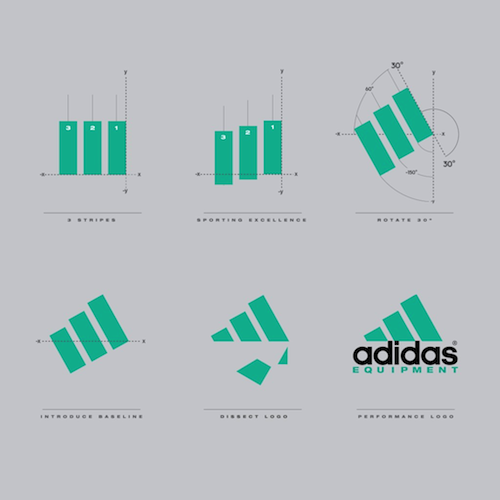 adidas Equipment Performance Logo (1991)