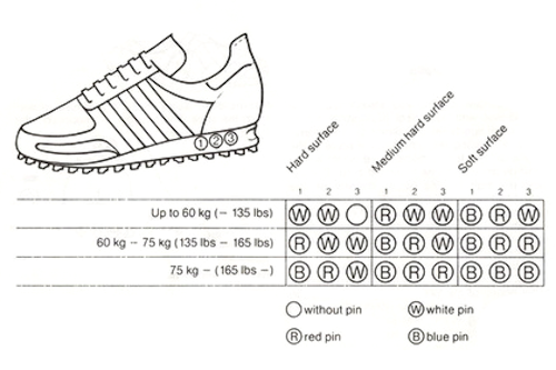 The adidas vario shock-absorption system